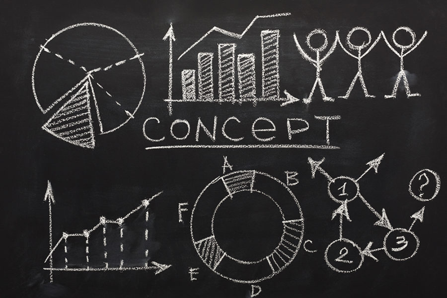 coup-marketing-performance-marketing-kampagne-tipps-tafel-mit-konzept